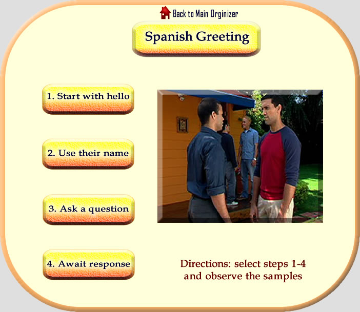 Lesson 2 spanish greeting learning the spanish language m4hsunfo Images