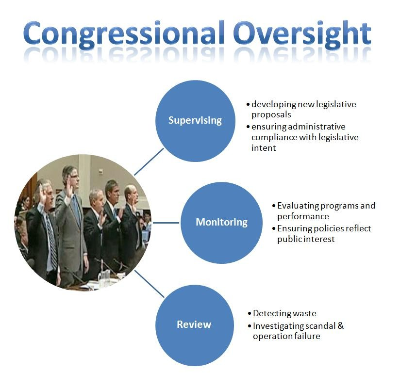 congressional oversight The truman committee the war production efforts of the us had previously been subject to congressional oversight during the civil war (1861–1865.