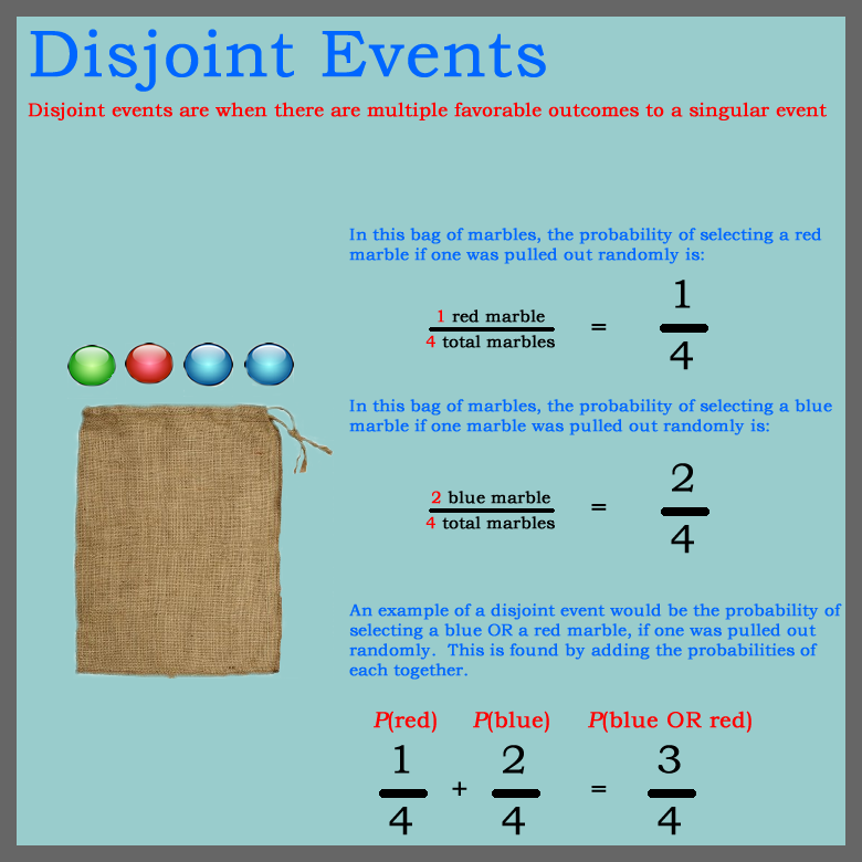 Lesson 2 Disjoint Events