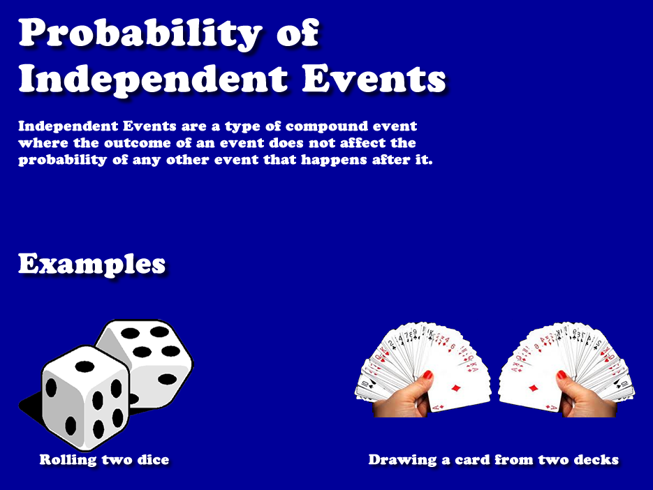 Compound Events – Compound Events Probability Worksheet