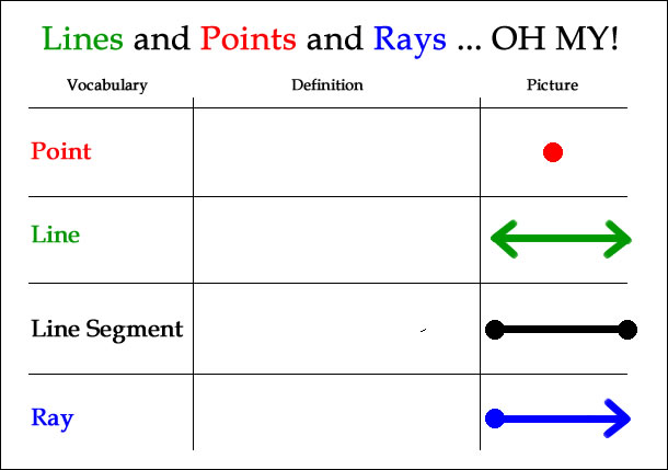 Lines Line Segments Rays Parallel Perpendicular Intersecting – Lines Rays and Angles Worksheets