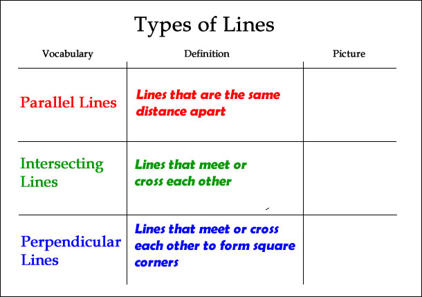 Lines Line Segments Rays Parallel Perpendicular Intersecting – Perpendicular Lines Worksheet