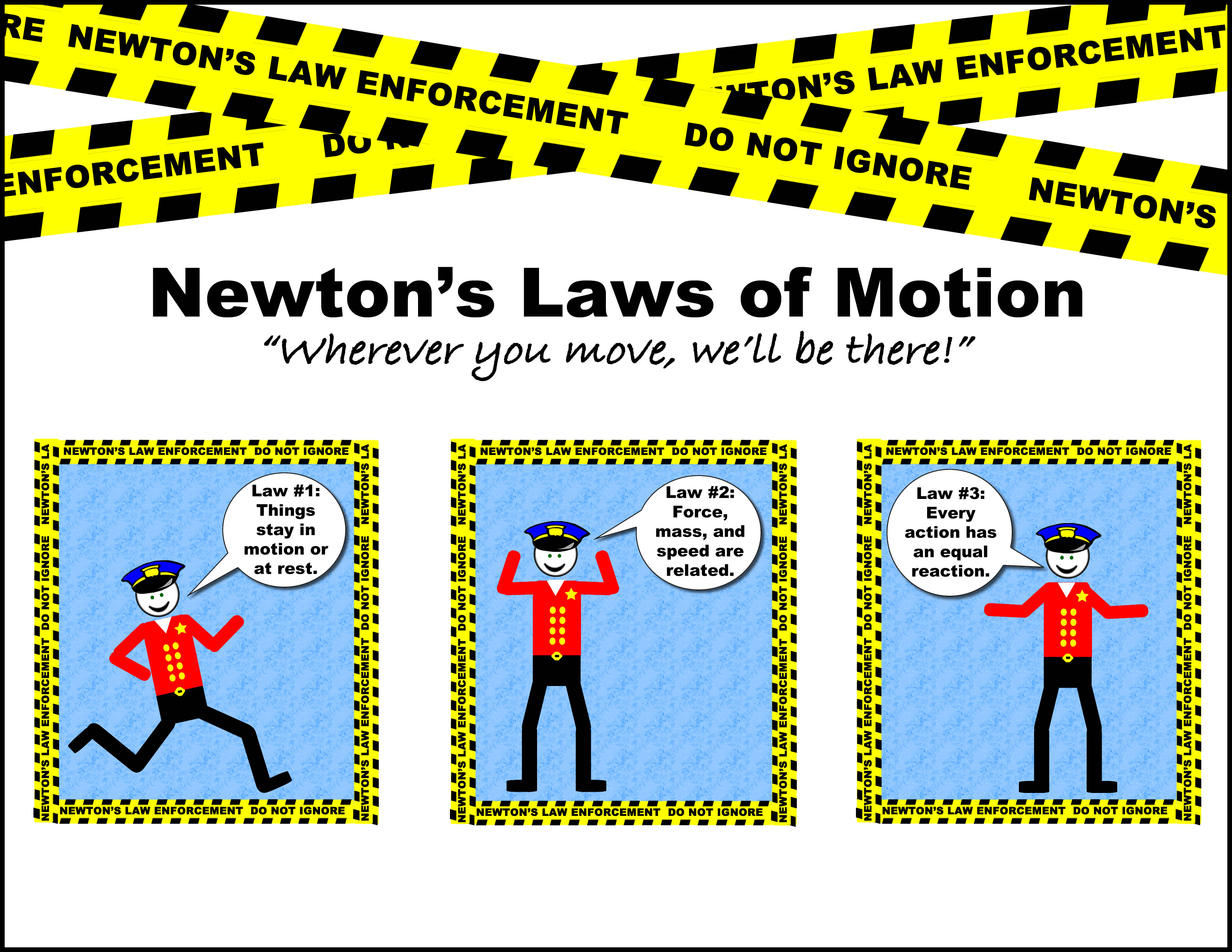 Newton's Laws of Motion - Tackk