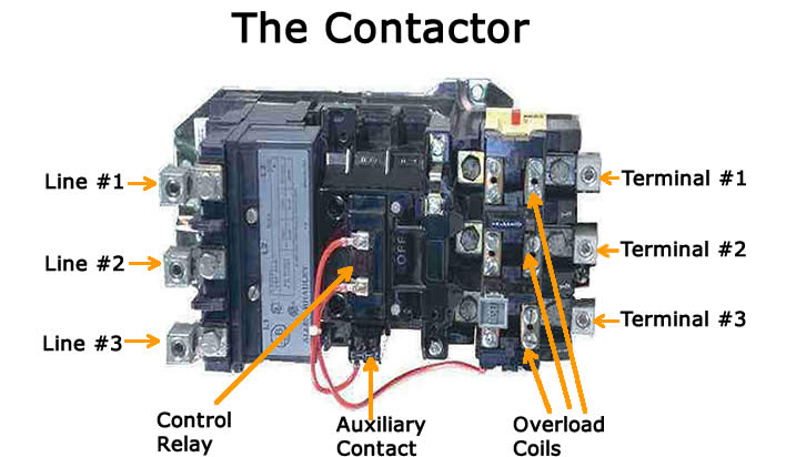 Basic Parts of a Contactor