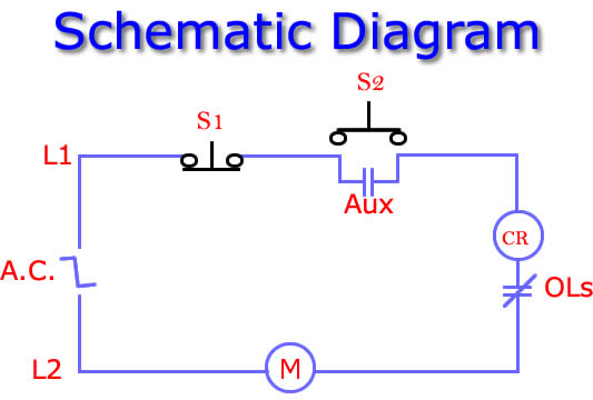 EDTECH 506 Project -Schematic Diagram