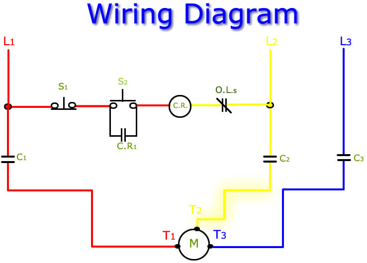 single phase start stop wiring diagram wiring schematics and collection 3 phase motor wiring diagram control pictures wire