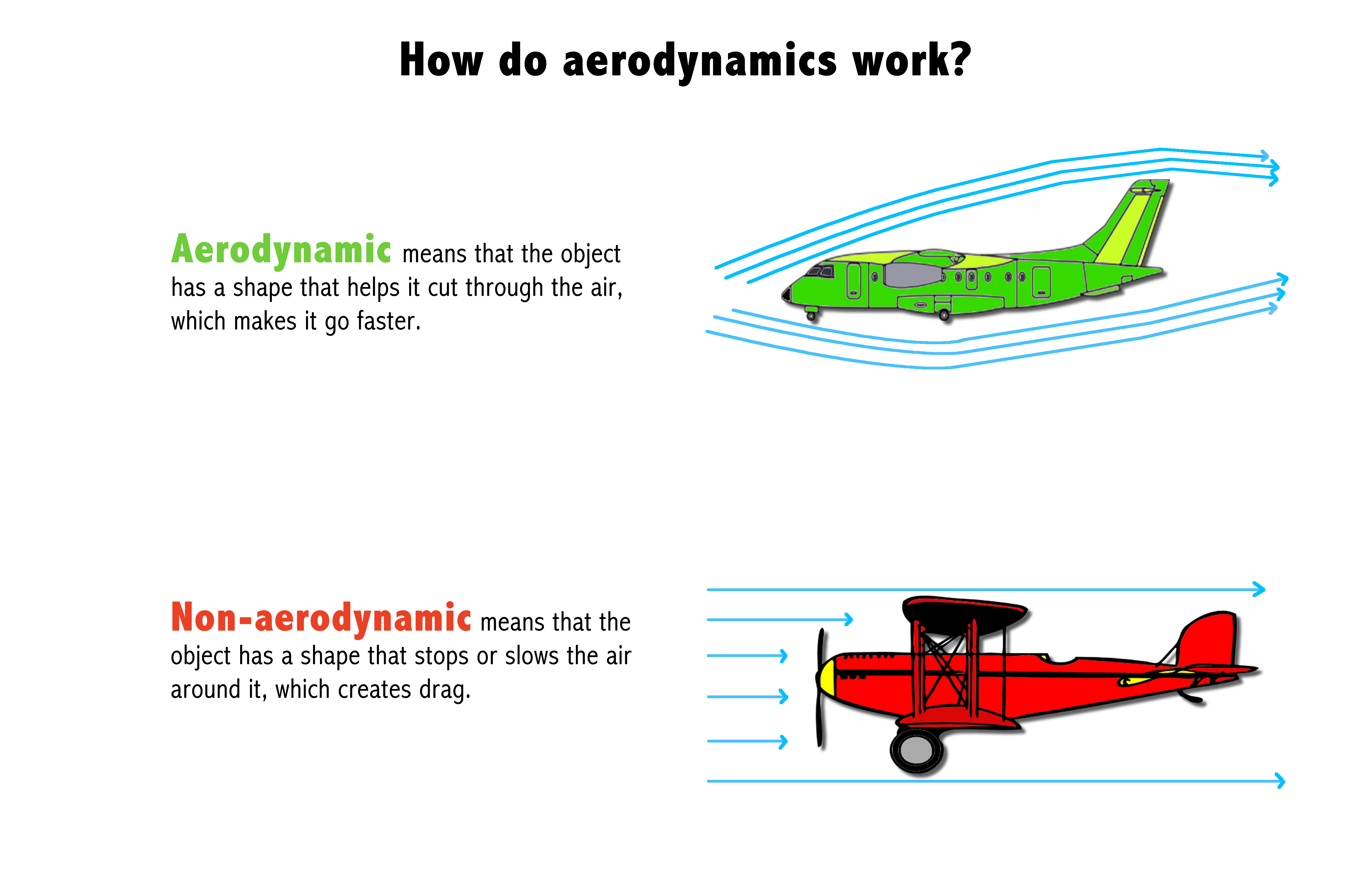 automobile aerodynamics essays Essays related to automobile aerodynamics 1 automobiles based on recent discoveries in the fields of environmental pollution and automobile research.