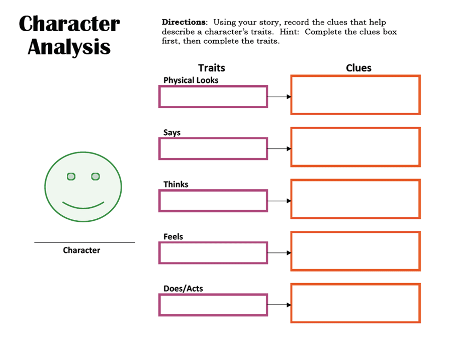 Printables Character Analysis Worksheet 2 1 print technologies character analysis worksheet edtech 506 story elements unit worksheet