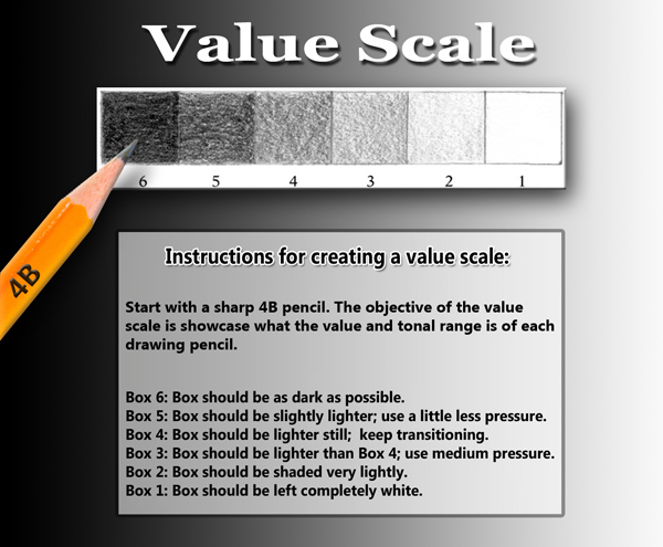 Concepts Of Drawing Value