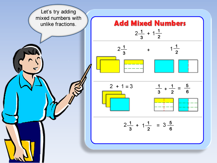 Math: Fraction Activities: Adding & Subtracting Fractions & Mixed ...