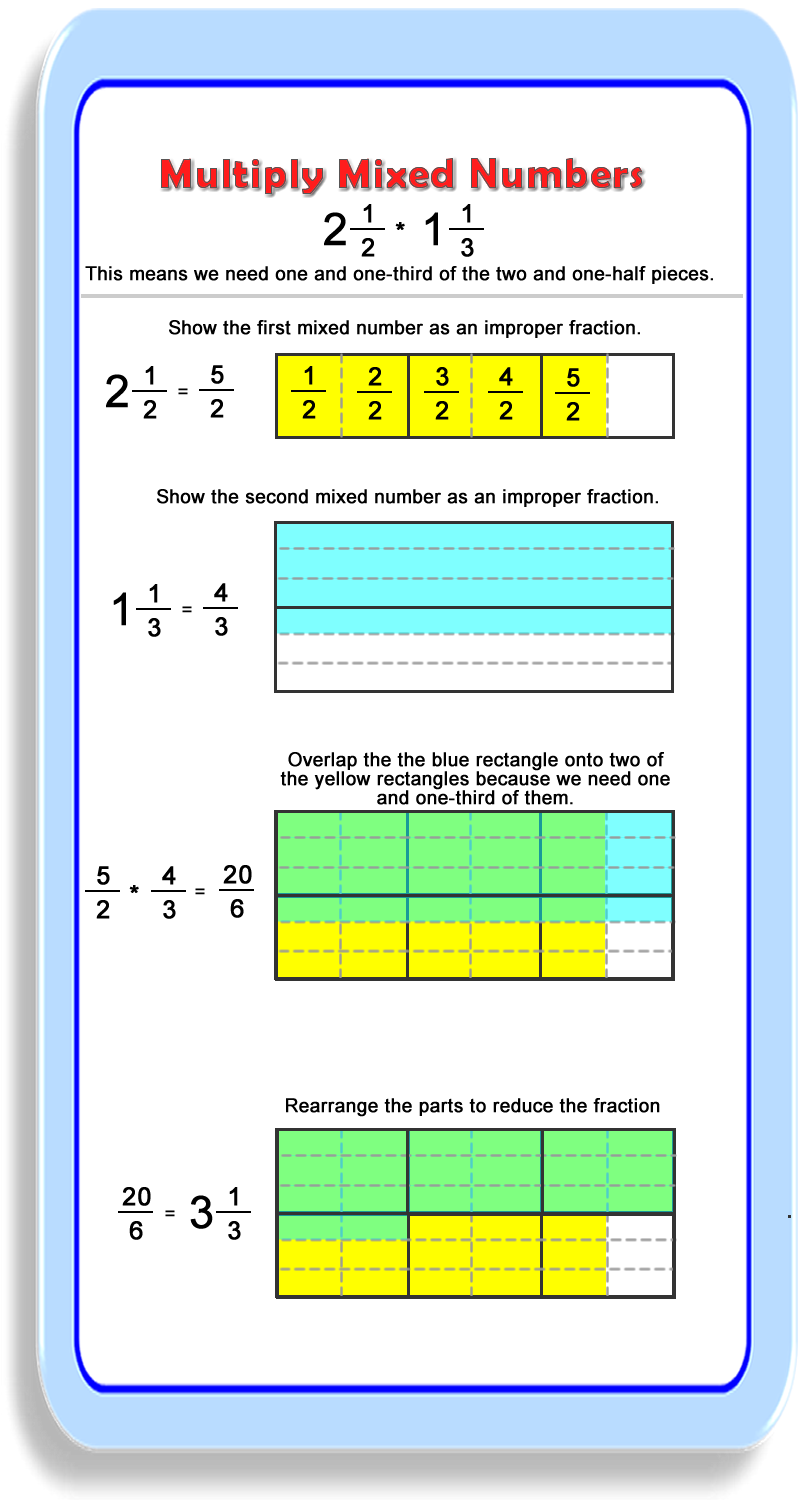 mixed numbers powerpoint clinic title multiplying fractions and mixed ...