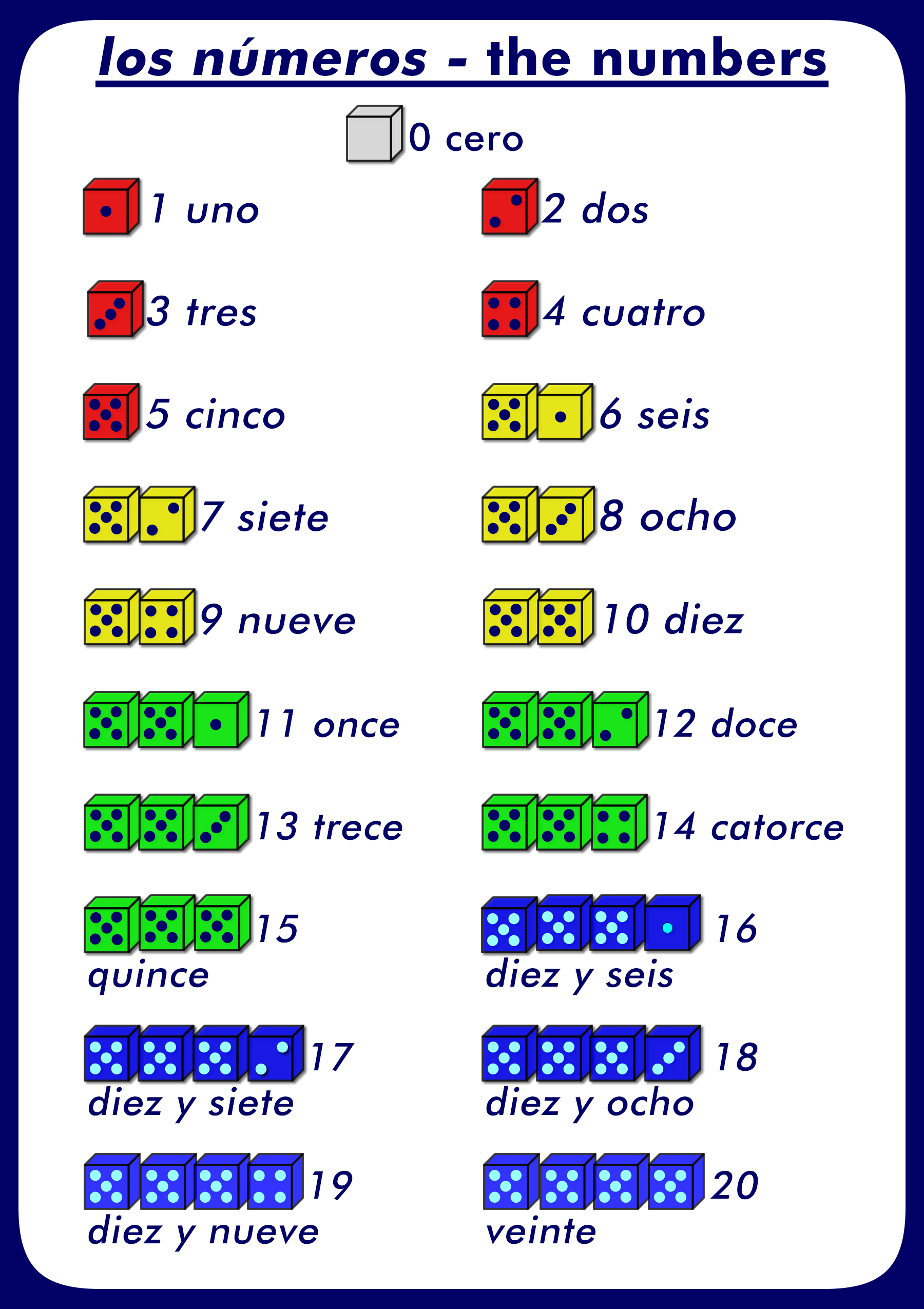 worksheet Spanish Numbers Worksheet spanish for children u4 1 description and objectives los naomeros poster