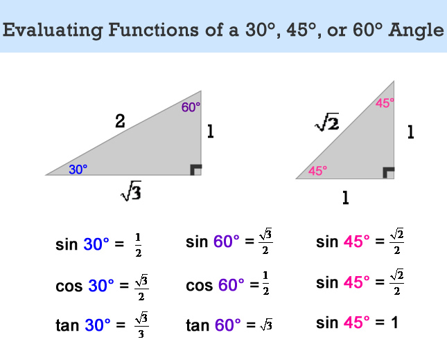 trigonometry ratios of special angles Study special angle trig ratios flashcards at proprofs.