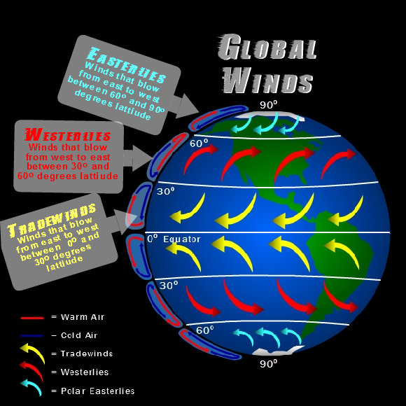 global winds assignment – Global Winds Worksheet